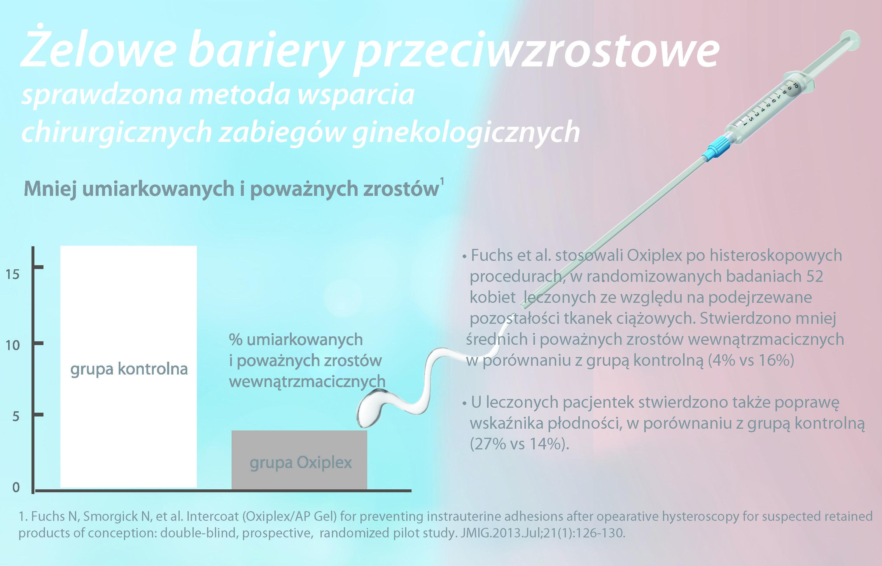 oxiplex obrazek do artykułu